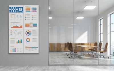 La signalétique et l'affichage dans les espaces de travail